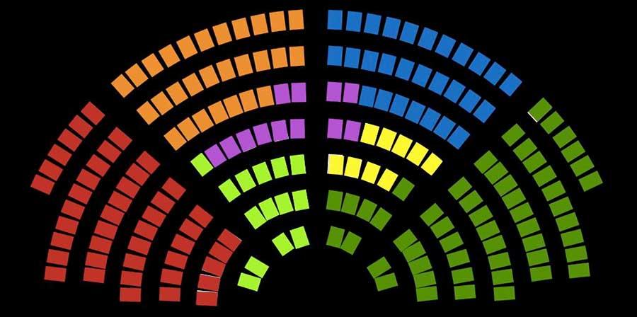 Parlament+II